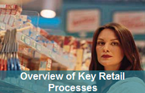 Overview of Key Retail Processes