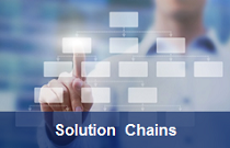 Solution Chains
